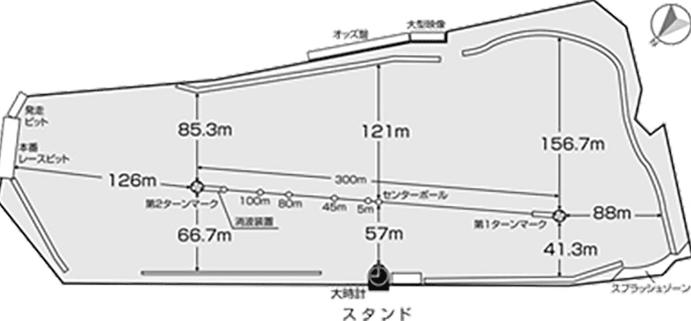 水面図(蒲郡競艇場)