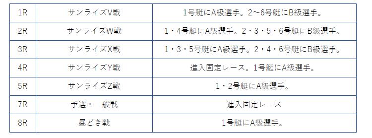 イベントレース(芦屋競艇場)