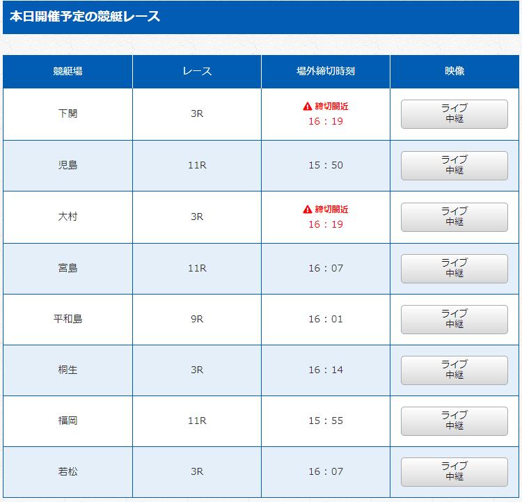 ライブ中継が見れる(鉄板舟券エースモーターズ)