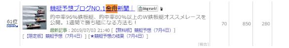 ランキング(金舟新聞)