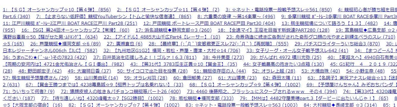 競艇に関するスレッド(競艇予想サイト 2ch)