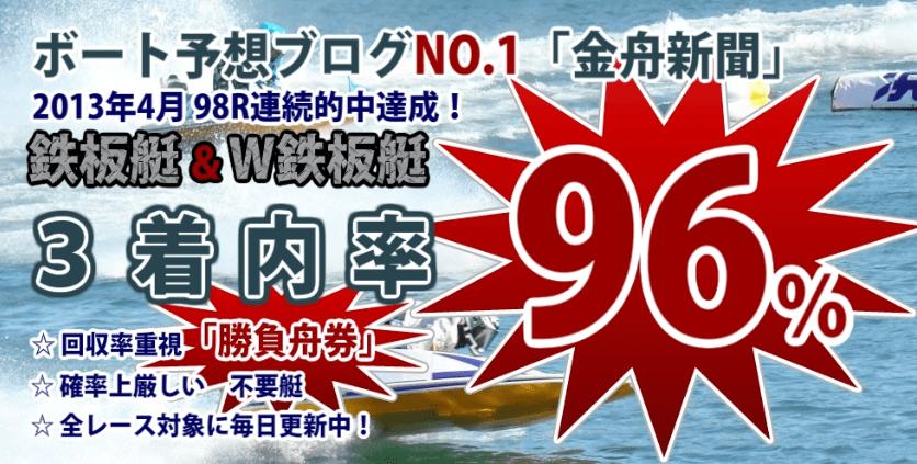 ブログサイト(金舟新聞)