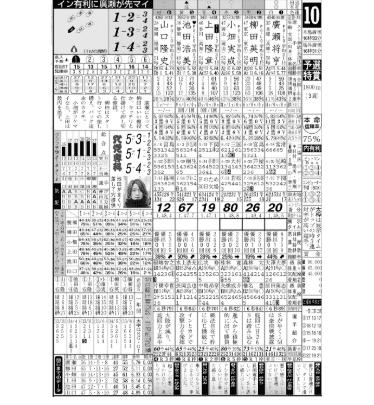 競艇新聞(ボートレース研究)
