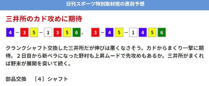 記者(日刊スポーツ 直前予想)