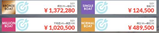 的中実績は高額(24ボート)